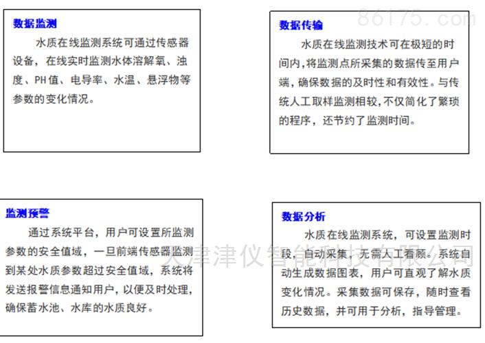天津津仪智能科技有限公司